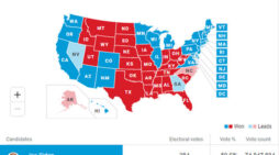 Nevada & Pennsylvania Races Called for Biden to Make Him Probable 46th President of US